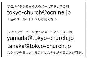 No.11図.001
