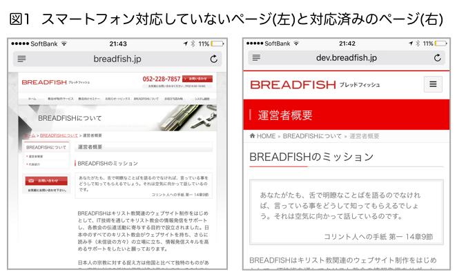 No.37 図1 スマートフォンに対応していないページと対応しているページ